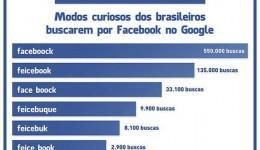 Facebook dos Brasileiros