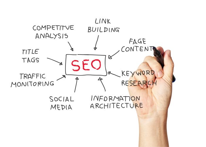 SEO é um dos motivos para ter um blog corporativo!