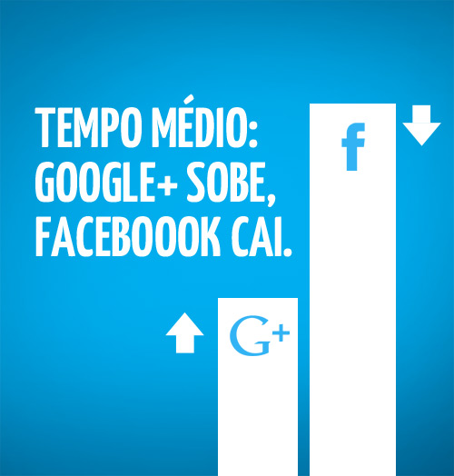 POST-TEMPO-MEDIO-G-VS-FACEBOOK