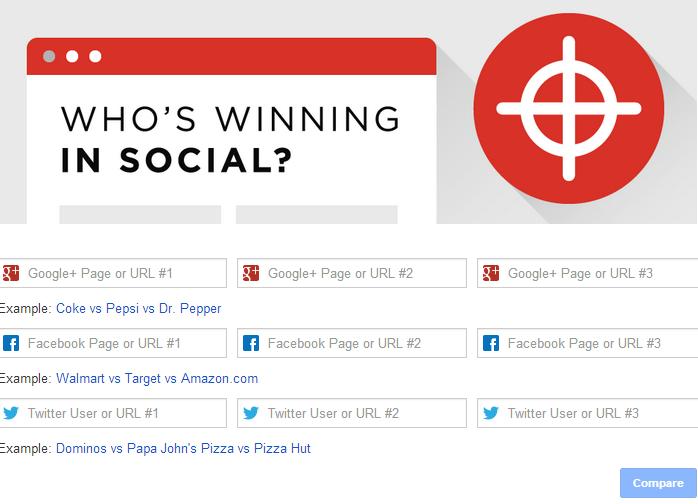 Wildfire compara até três marcas em três redes sociais.