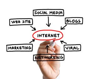 inbound-marketing-overview1