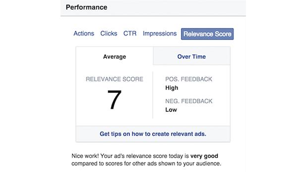 Facebook lança pontuação de relevância para anúncios