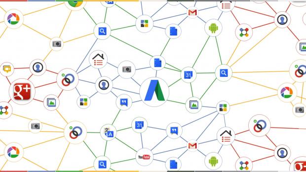 Google AdWords Social Media